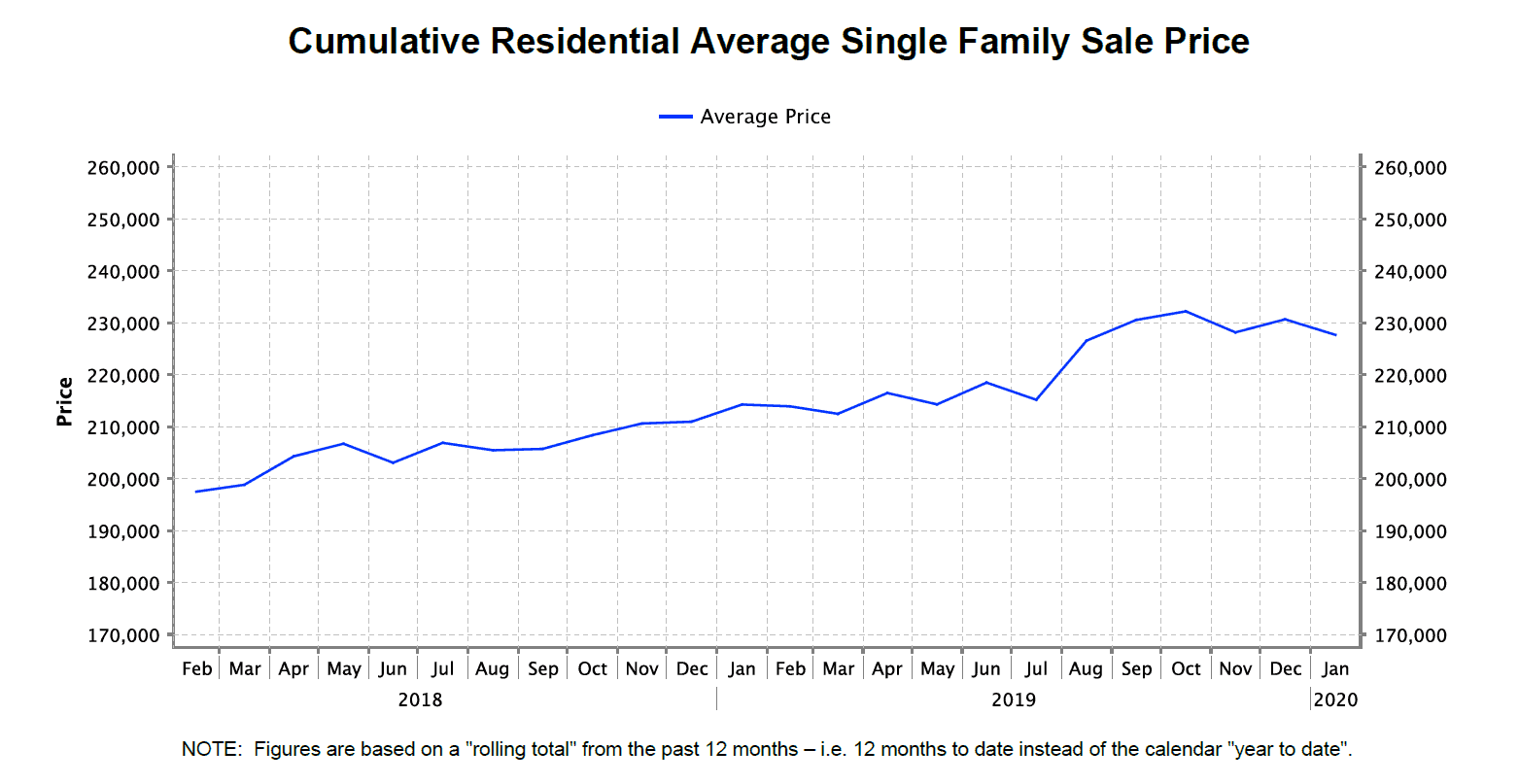 NVI-Sales